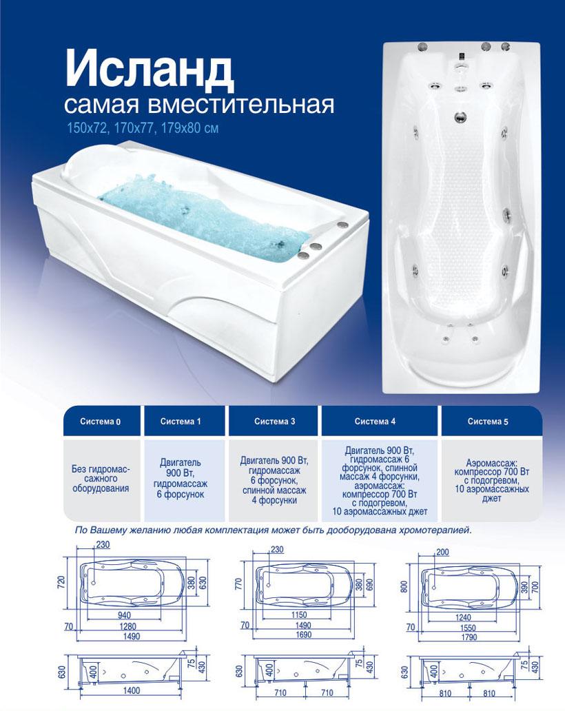Акриловая ванна Bach Исланд 150х72